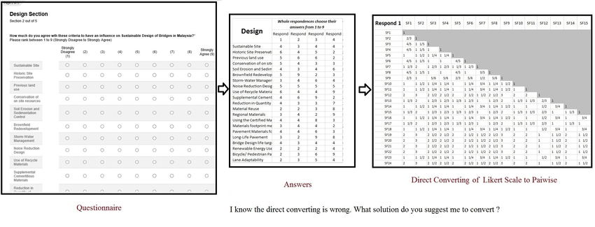 How can do I convert a Likert Scale to Pairwise Scale