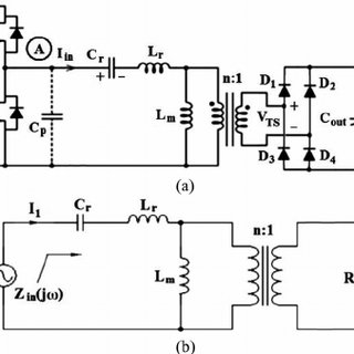 Efficiency of the wide output range LLC resonant converter