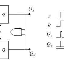(PDF) Design of A 100MHz