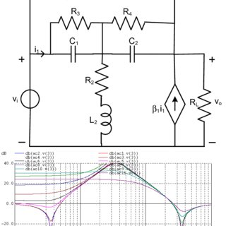 Circuit implementation of the s-plane transformation; (a