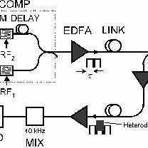 (PDF) Fiber optic sensors for seismic intruder detection
