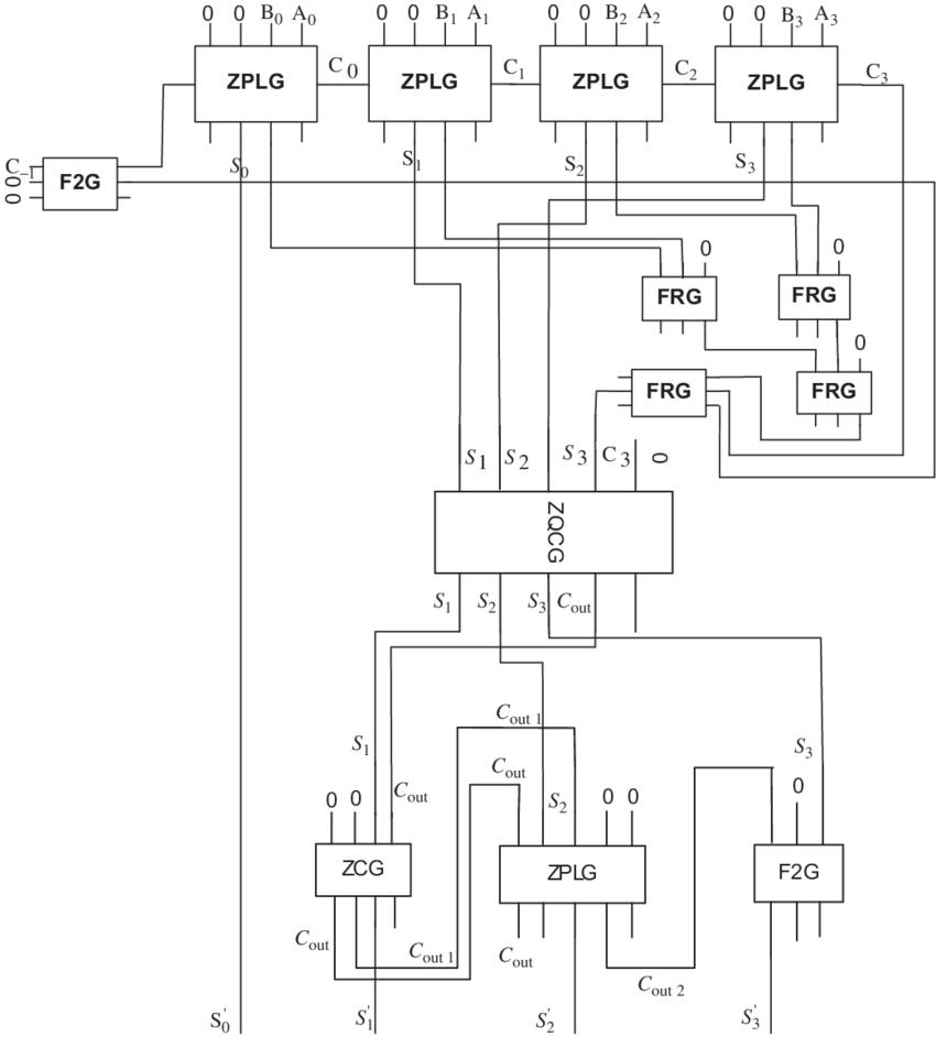 hight resolution of logic diagram of bcd adder