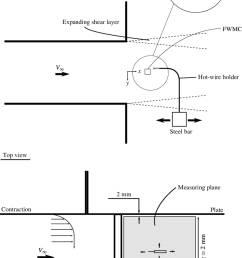 a schematic diagram of the experimental set up for the hot wire wake survey [ 850 x 1235 Pixel ]