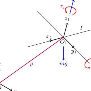 (PDF) Trajectory Tracking Control of a Quadrotor Using