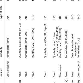 (PDF) Behavioural Economics in Water Management