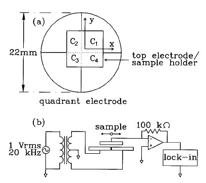 Schematic of the two dimensional capacitive position