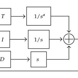 Fractor is a parallel capacitance with fractional order