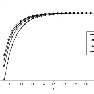 (PDF) Chemical Equilibrium of Butane Combustion in a