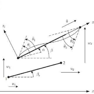 (PDF) Computational assessment of the progressive collapse
