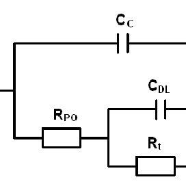 (PDF) Electrochemical Impedance Spectroscopy Investigation
