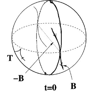 (PDF) Rigid body motions and Arnol'd's theory of fronts on