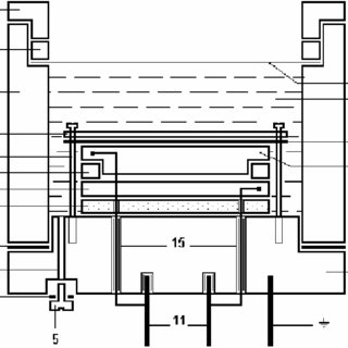 GNOMIX apparatus for PVT measurements (from Zoller and