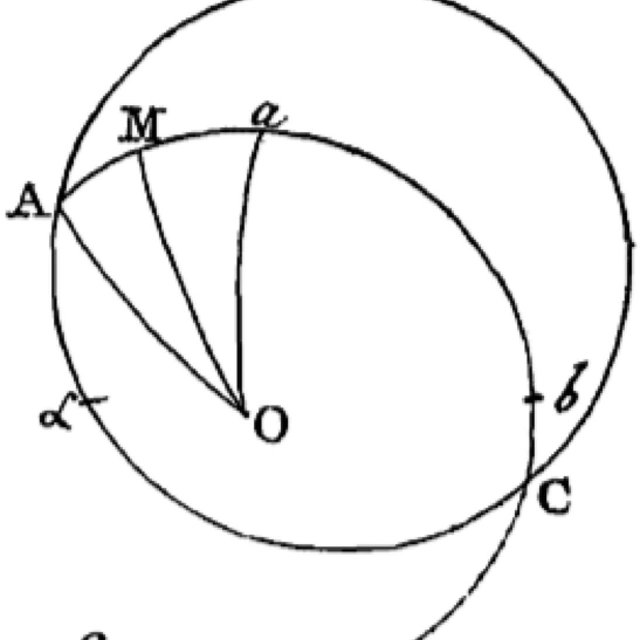 (PDF) A Disorienting Look at Euler's Theorem on the Axis