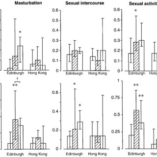 (PDF) 7α-Methyl-19-Nortestosterone Maintains Sexual