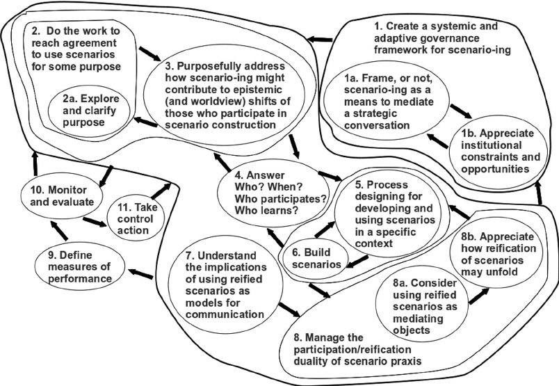 A heuristic model of a learning system for appreciating