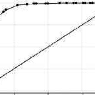 (PDF) Puntos de corte de perímetro de cintura para el