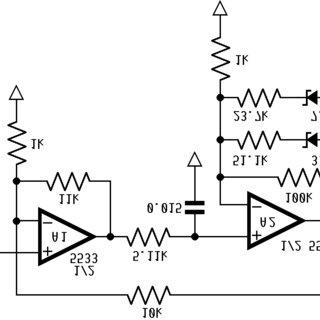 (PDF) A Comparison of Nonlinear Distortion Measurement Methods