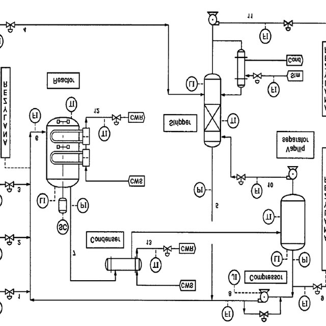 Simlified Protection and control logic diagram of Boiler