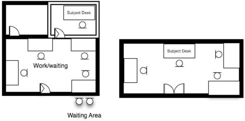 Example diagrams of space for running studies. 2.7 Choice