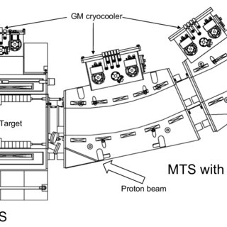 (PDF) MuSIC: delivering the world's most intense muon beam