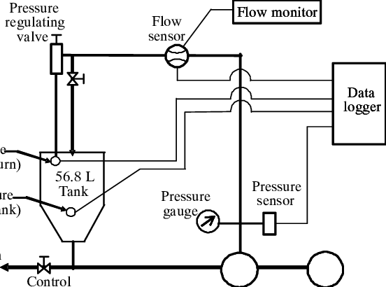 Schematic diagram of the laboratory spray system used to
