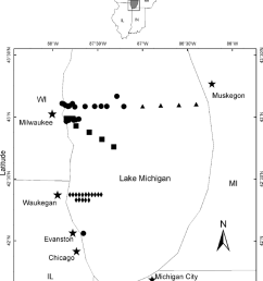 map of southern lake michigan showing sampling locations for early life stages of yellow perch  [ 850 x 1126 Pixel ]