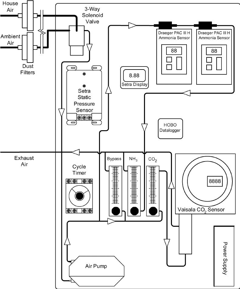 Schematic of the portable monitoring unit (PMU) [27, 31