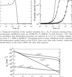vibrational energy distribution nv for nitrogen obtained by means of download scientific diagram [ 850 x 1011 Pixel ]
