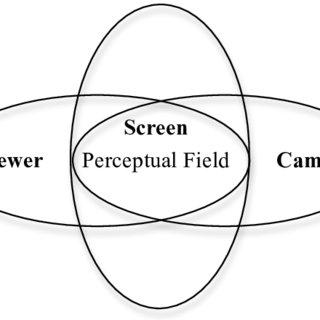 (PDF) Pragmatics and Cinematic Discourse