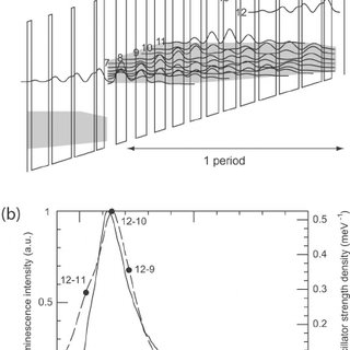 (PDF) Broadband Tuning of External Cavity Bound-to