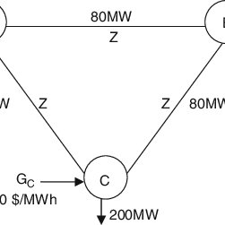(PDF) Flexible Transmission in the Smart Grid: Optimal