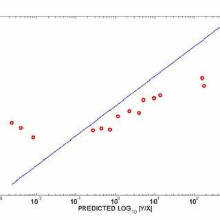 (PDF) Vector transmission matrix for the polarization