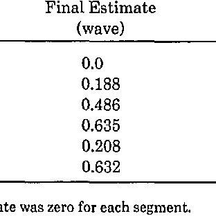 (PDF) Optical misalignment sensing and image