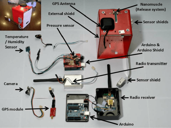 Photo of the radiosonde detailing the different