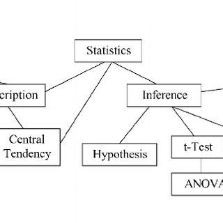 Conceptual framework for characterizing science goals and