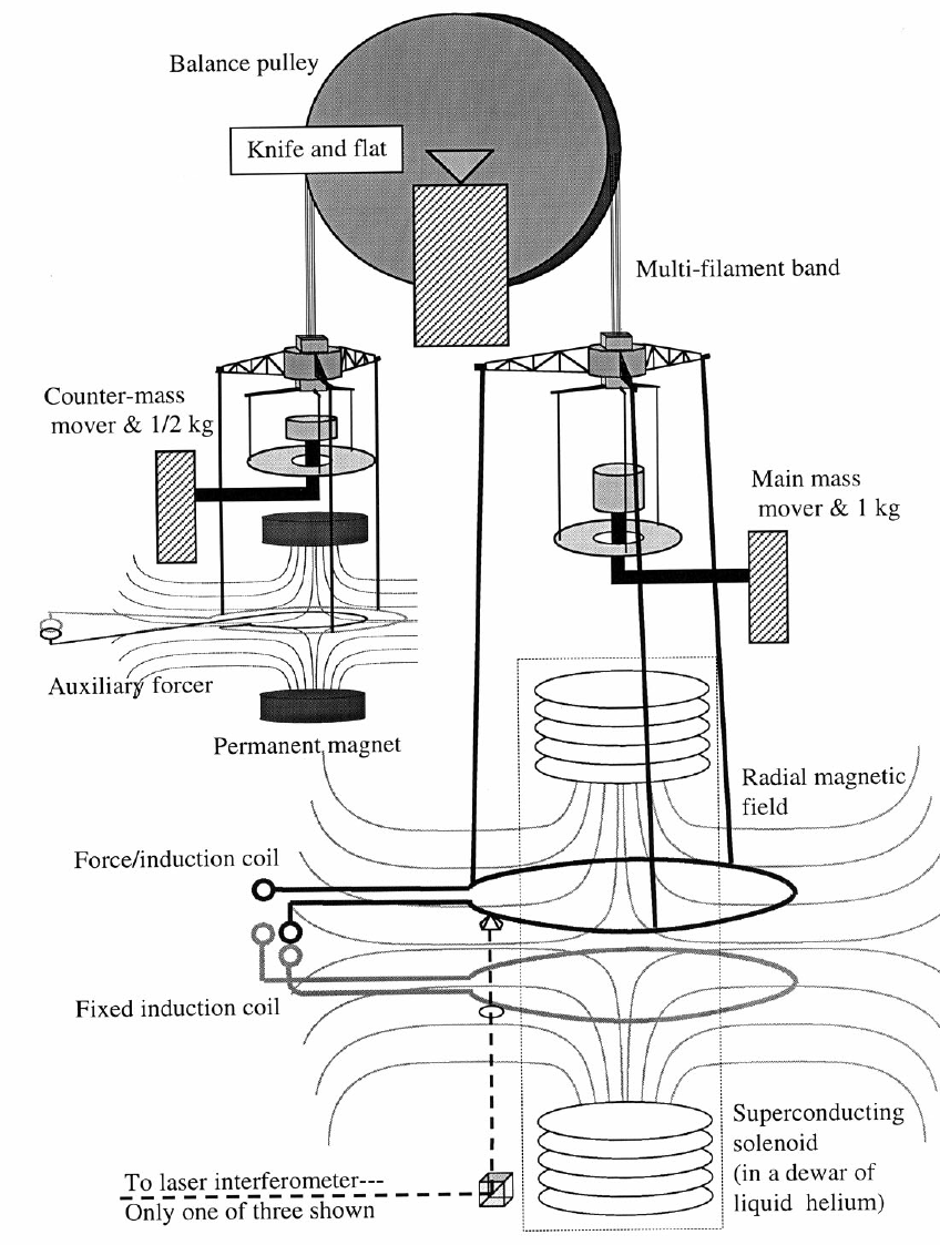 A schematic diagram of the main watt system. Only