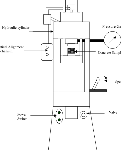small resolution of 4 schematic diagram of a hydraulic press