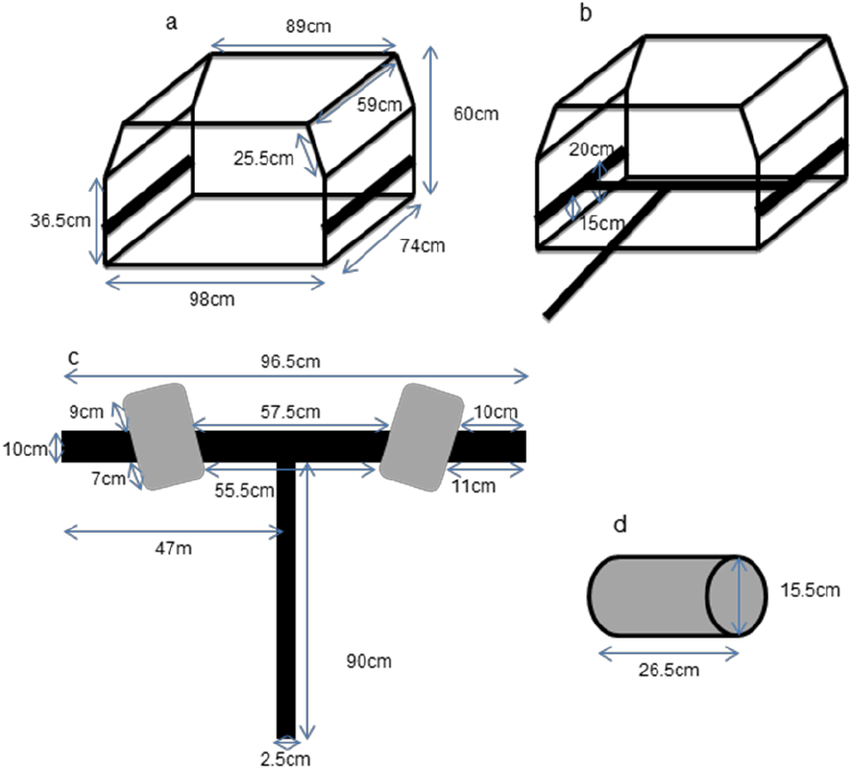 Schematic of BRUV system. (a) the dimensions of the BRUV