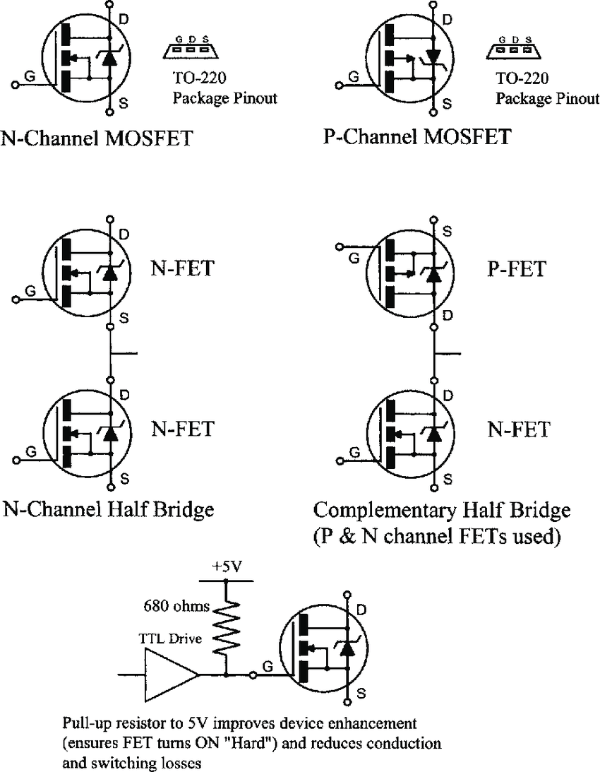 hight resolution of 16 there are two types of power mosfets n top left and