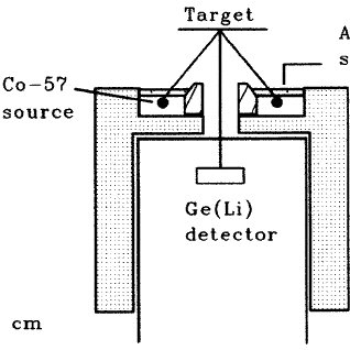 (PDF) K- to L- and M-shell radiative vacancy transfer