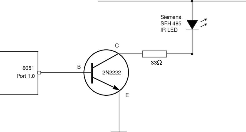 Driving an IR LED via a transistor (NPN) driver. A logic 1