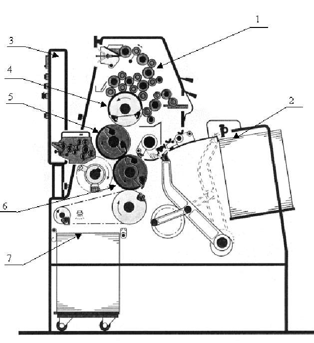 The schematic diagram of a printing machine: 1-ink