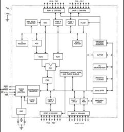 block diagram of at89s52 microcontroller [ 850 x 934 Pixel ]