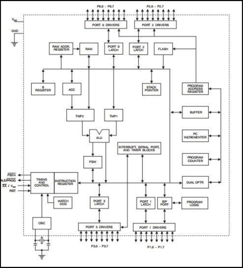 hight resolution of block diagram of at89s52 microcontroller