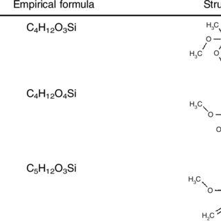 (PDF) Organic–inorganic hybrid sol–gel coatings for metal