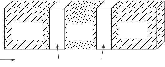 The schematic diagram of simulation box. Periodic boundary