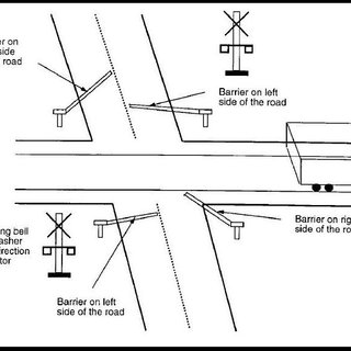 Schematic diagram of a typical Grade 1 level crossing [40