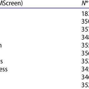 (PDF) SymptoMScreen: A Tool for Rapid Assessment of