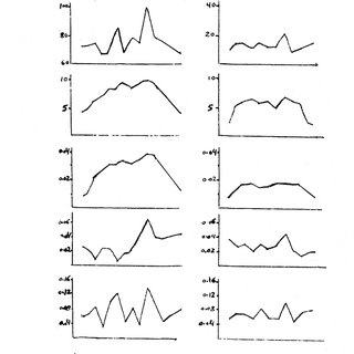 (PDF) DISTRIBUTION OF THE HYDRAULIC PARAMETERS AT RIVER BENDS