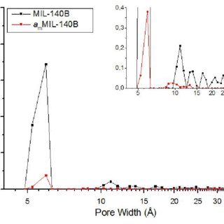 Figure S2h. Powder X-ray diffraction patterns of ZIF-8